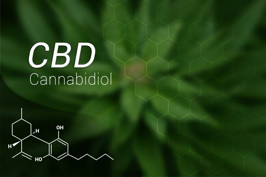 Compliance: What Can We Say or Not Say About CBD? 2