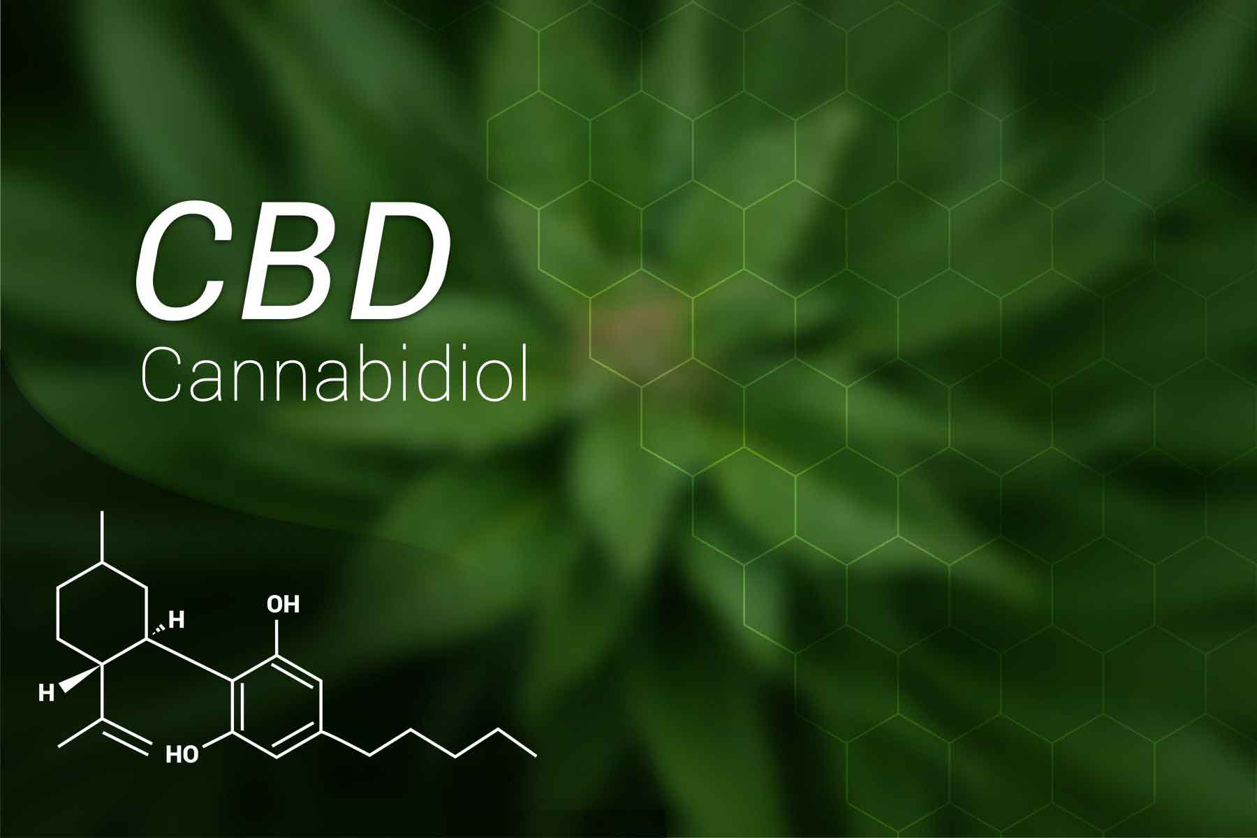 Compliance: What Can We Say or Not Say About CBD? 1